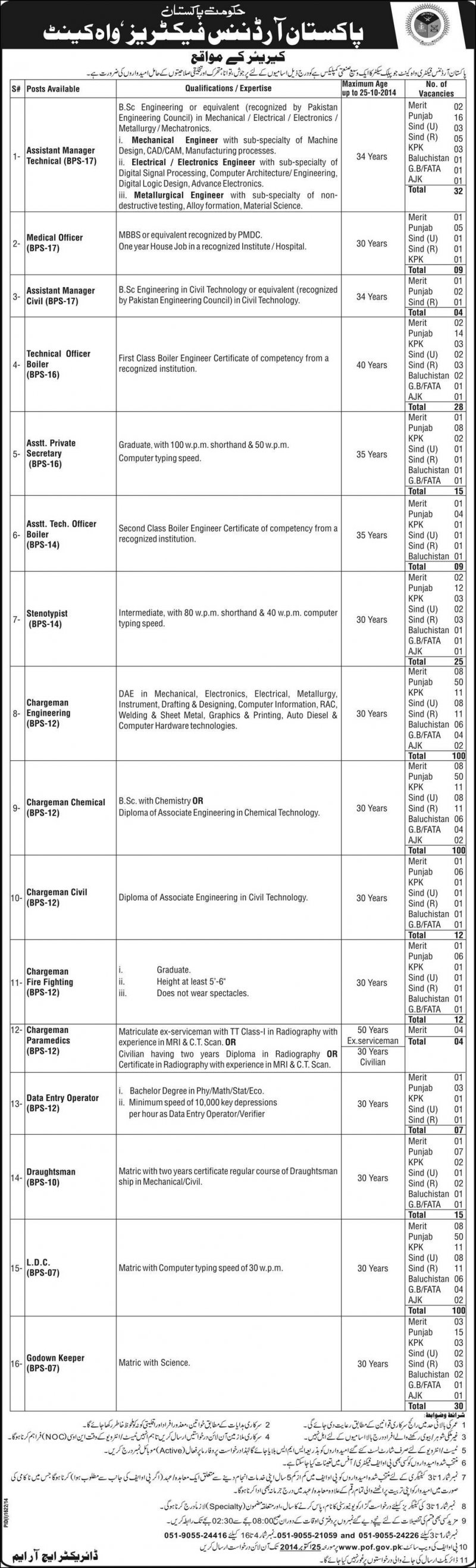 Jobs in Pakistan, jobs in Wahh cant, Jobs in Ordnance factory, Factory jobs