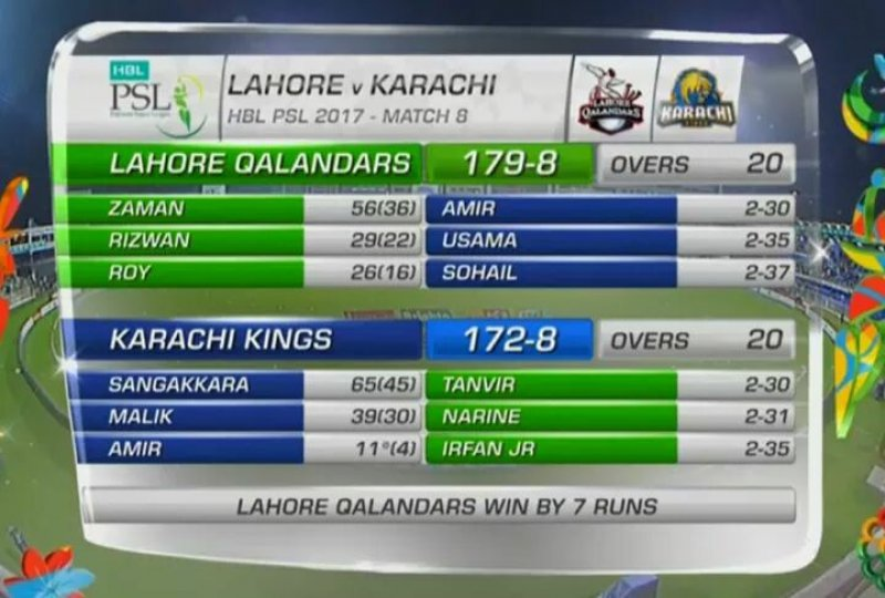 match summary of lahore qalandars vs karachi kings psl 2nd edition